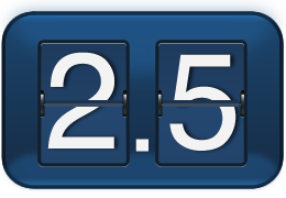 Joomla! Version 2.5 Speedometer